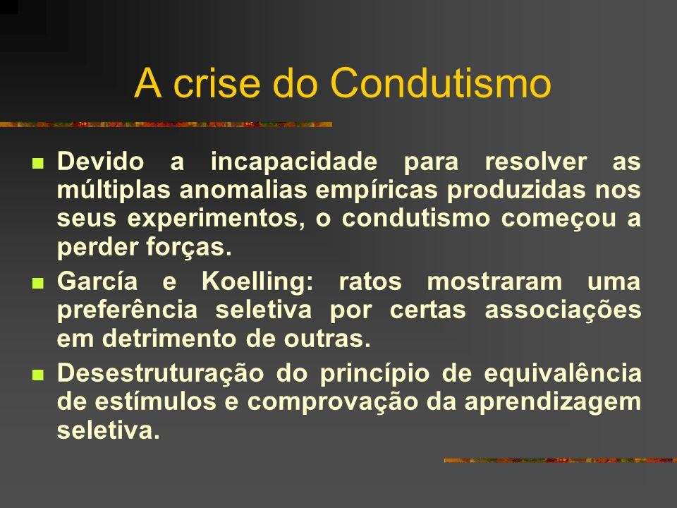 A crise do Condutismo Devido a incapacidade para resolver as múltiplas anomalias empíricas produzidas nos seus experimentos, o condutismo começou a pe