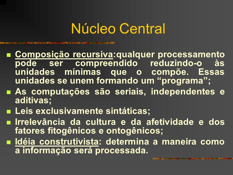 Núcleo Central Composição recursiva:qualquer processamento pode ser compreendido reduzindo-o às unidades mínimas que o compõe. Essas unidades se unem