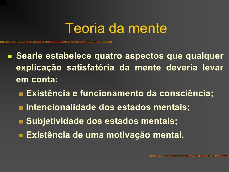 Teoria da mente Searle estabelece quatro aspectos que qualquer explicação satisfatória da mente deveria levar em conta: Existência e funcionamento da