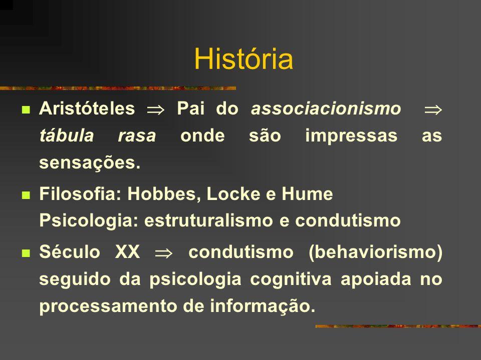 História Aristóteles Pai do associacionismo tábula rasa onde são impressas as sensações. Filosofia: Hobbes, Locke e Hume Psicologia: estruturalismo e