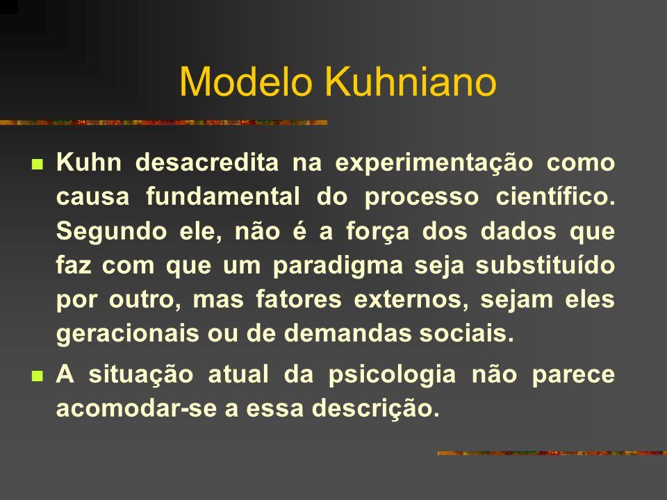 Modelo Kuhniano Kuhn desacredita na experimentação como causa fundamental do processo científico. Segundo ele, não é a força dos dados que faz com que