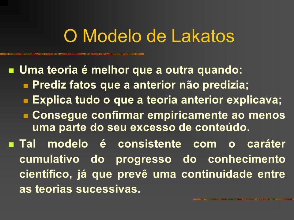 O Modelo de Lakatos Uma teoria é melhor que a outra quando: Prediz fatos que a anterior não predizia; Explica tudo o que a teoria anterior explicava;