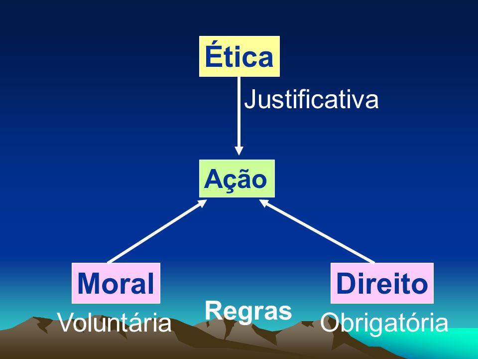 Ação Ética MoralDireito Regras VoluntáriaObrigatória Justificativa