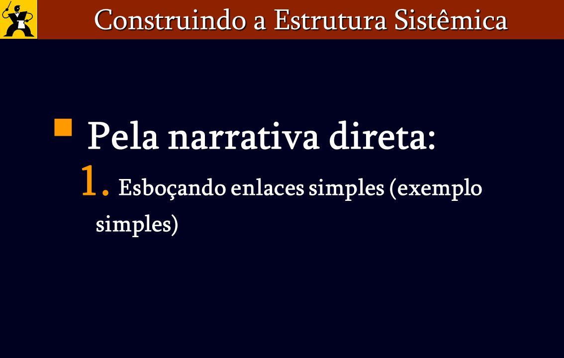Construindo a Estrutura Sistêmica Pela narrativa direta: 1. Esboçando enlaces simples (exemplo simples)