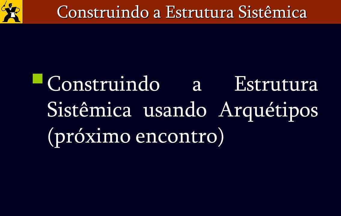 Construindo a Estrutura Sistêmica Construindo a Estrutura Sistêmica usando Arquétipos (próximo encontro)