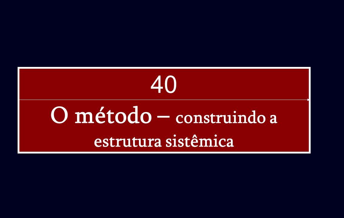 O método – construindo a estrutura sistêmica 40