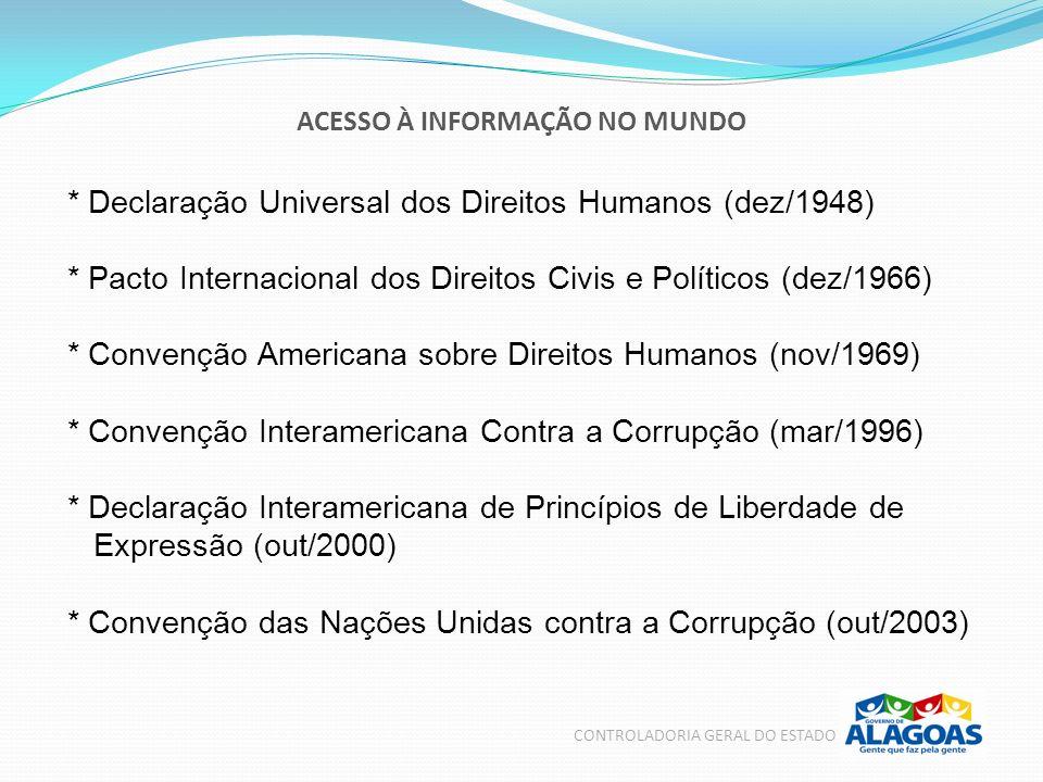 ACESSO À INFORMAÇÃO NO MUNDO CONTROLADORIA GERAL DO ESTADO * Declaração Universal dos Direitos Humanos (dez/1948) * Pacto Internacional dos Direitos C