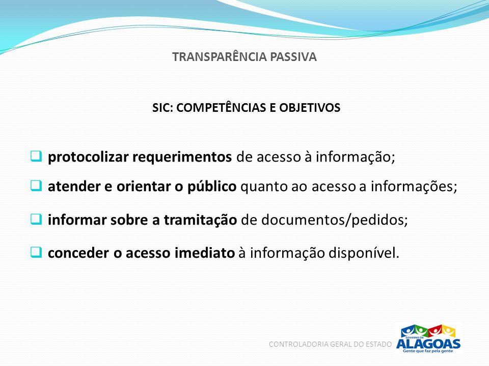 TRANSPARÊNCIA PASSIVA CONTROLADORIA GERAL DO ESTADO SIC: COMPETÊNCIAS E OBJETIVOS protocolizar requerimentos de acesso à informação; atender e orienta