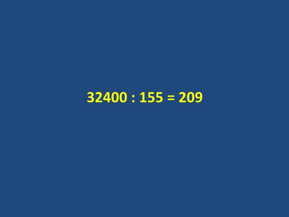 32400 : 155 = 209