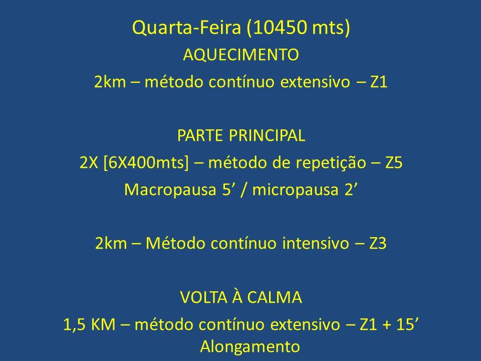Quarta-Feira (10450 mts) AQUECIMENTO 2km – método contínuo extensivo – Z1 PARTE PRINCIPAL 2X [6X400mts] – método de repetição – Z5 Macropausa 5 / micr