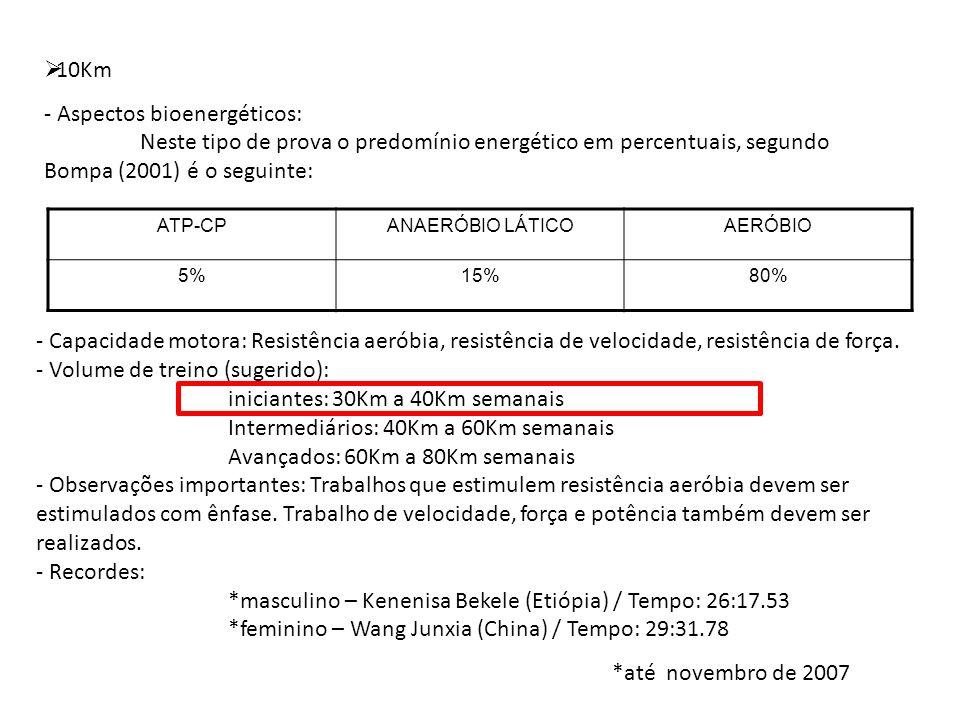ATP-CPANAERÓBIO LÁTICOAERÓBIO 5%15%80% 10Km - Aspectos bioenergéticos: Neste tipo de prova o predomínio energético em percentuais, segundo Bompa (2001