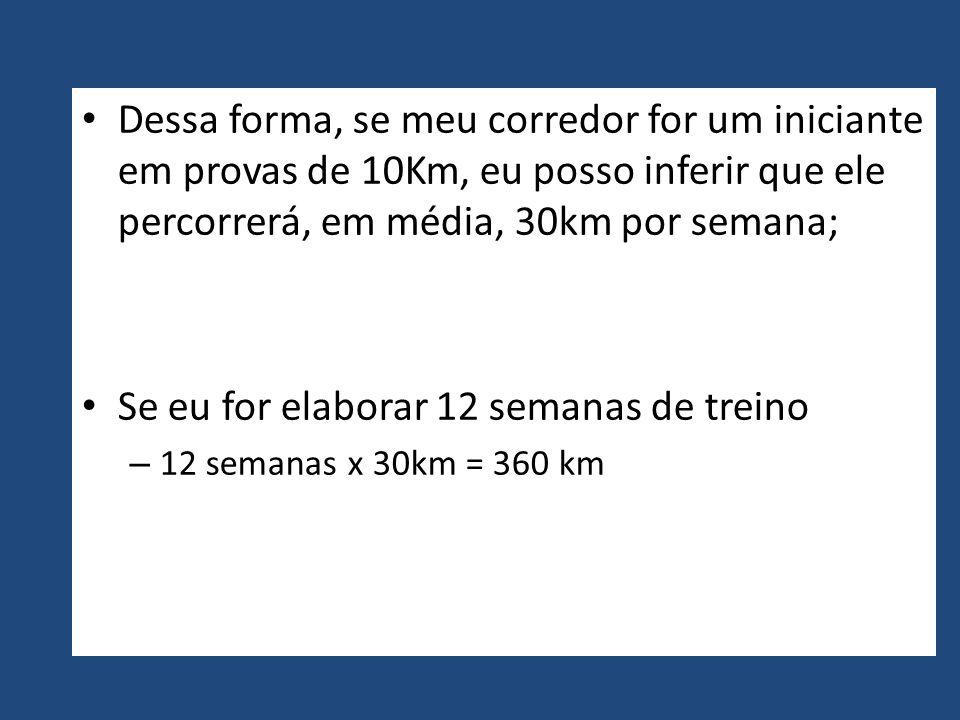 Dessa forma, se meu corredor for um iniciante em provas de 10Km, eu posso inferir que ele percorrerá, em média, 30km por semana; Se eu for elaborar 12