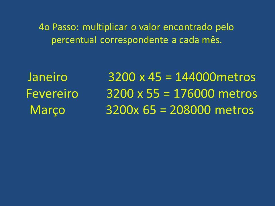 SESSÃO SEGUNDA / QUARTA / SEXTA Corrida – contínuo constante - 6 a 7Km – 160 a 170bpm Musculação – Biset (4RM - MMII e 8 a 10RM - MMSS), pausa 2 min – 5 x leg press / supino, 5 x agachamento / 3 x pulley costas, flexora / desenvolvimento, 3 x extensora / 3 x rosca bíceps, panturrilha sentado / tríceps – complementar com parturrilha em pé 4 x 20RM Alongamento – 20 min (10 min após o treino de corrida e 10 min após o treino de musculação) TERÇAS E QUINTAS Corrida – contínuo constante 7 a 8 Km 155 – 165 bpm Musculação – 3 exercícios para abdominais e 2 para lombar 2 x 20 rep e 2 x 10 rep (colocar peso) Alongamento – 20 min (10 min após o treino de corrida e 10 min após o treino de musculação) SÁBADO Natação - regenerativo