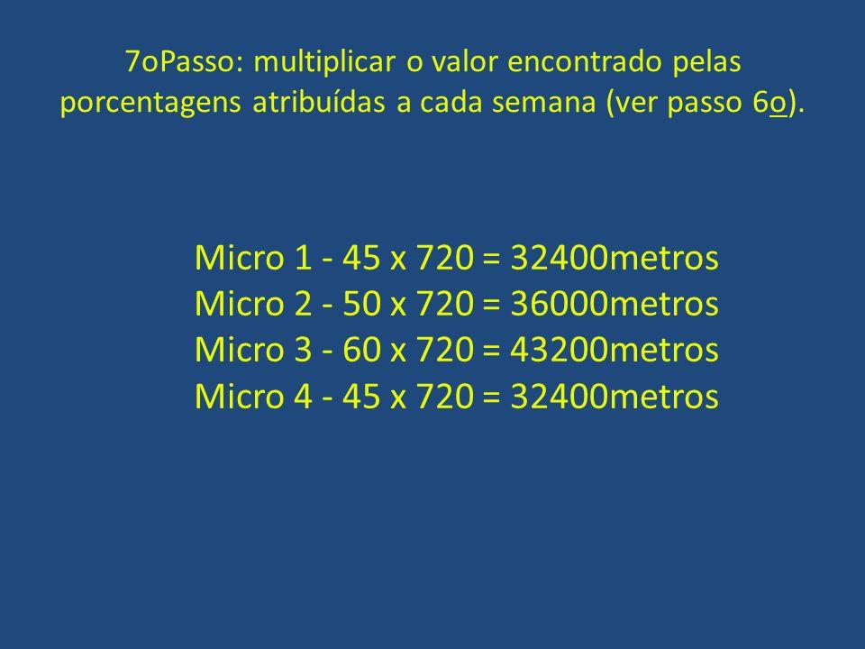 7oPasso: multiplicar o valor encontrado pelas porcentagens atribuídas a cada semana (ver passo 6o). Micro 1 - 45 x 720 = 32400metros Micro 2 - 50 x 72
