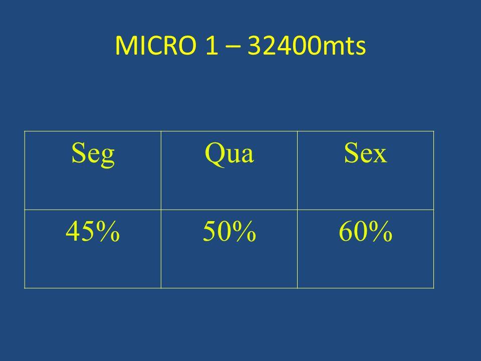 MICRO 1 – 32400mts SegQuaSex 45%50%60%