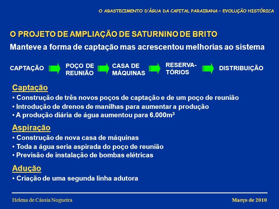 Helena de Cássia Nogueira CAPTAÇÃO O PROJETO DE AMPLIAÇÃO DE SATURNINO DE BRITO Manteve a forma de captação mas acrescentou melhorias ao sistema POÇO