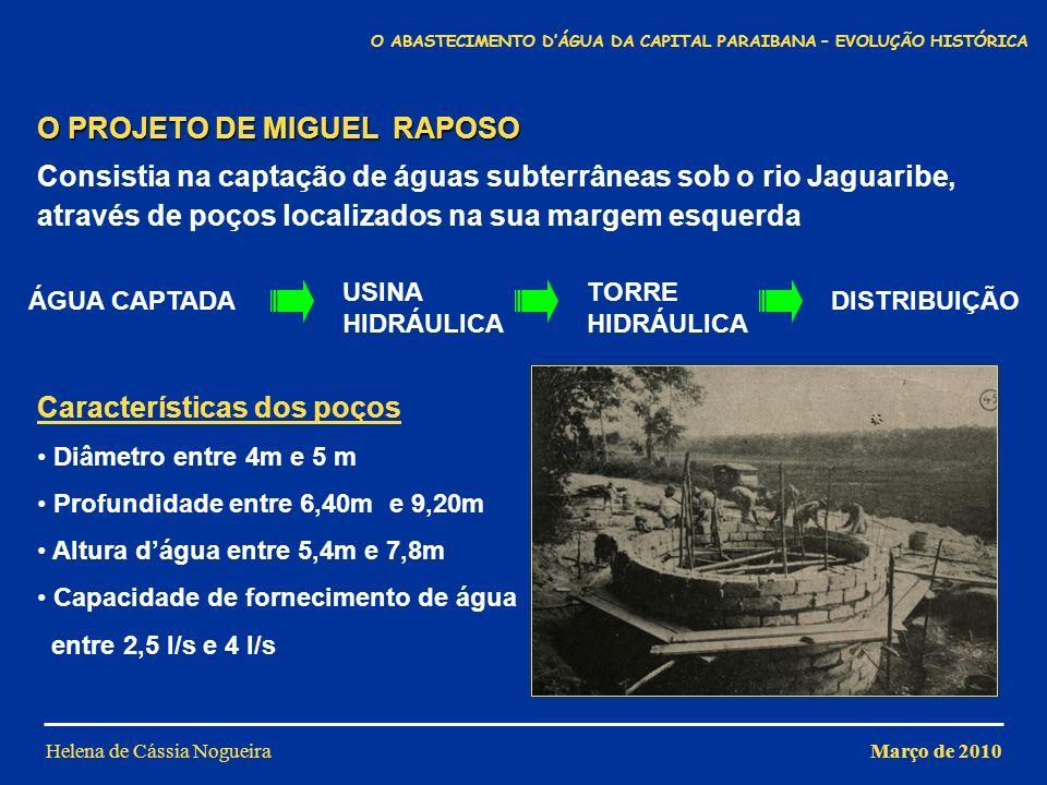 Helena de Cássia Nogueira ÁGUA CAPTADA O PROJETO DE MIGUEL RAPOSO Consistia na captação de águas subterrâneas sob o rio Jaguaribe, através de poços lo