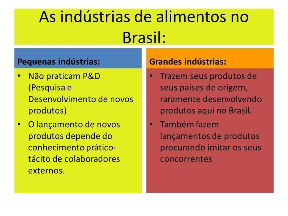 As indústrias de alimentos no Brasil: Pequenas indústrias: Não praticam P&D (Pesquisa e Desenvolvimento de novos produtos) O lançamento de novos produ