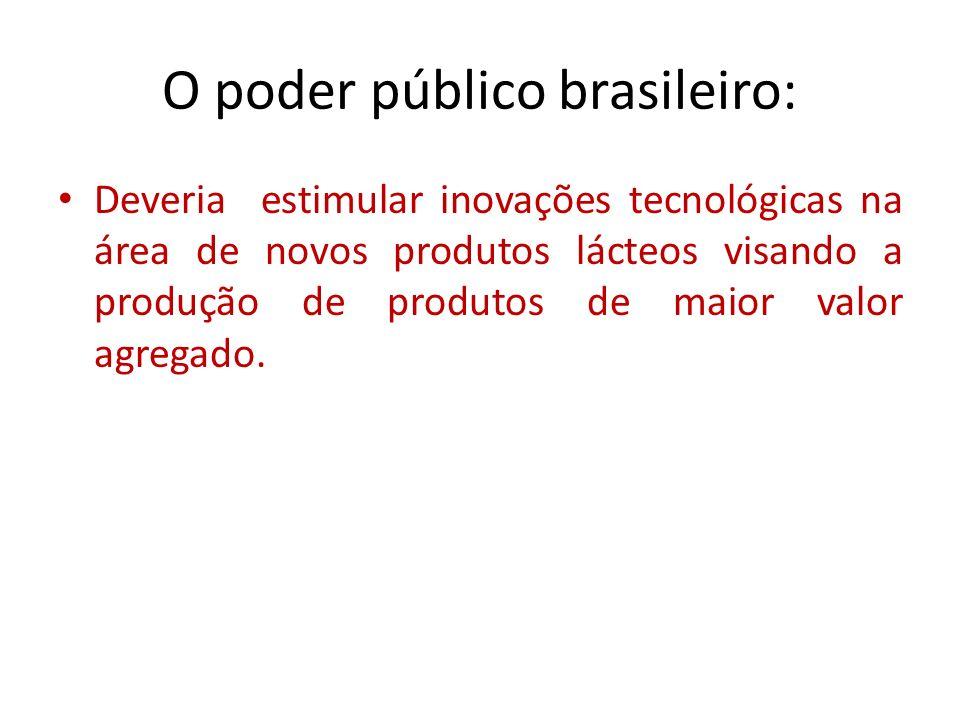 O poder público brasileiro: Deveria estimular inovações tecnológicas na área de novos produtos lácteos visando a produção de produtos de maior valor a