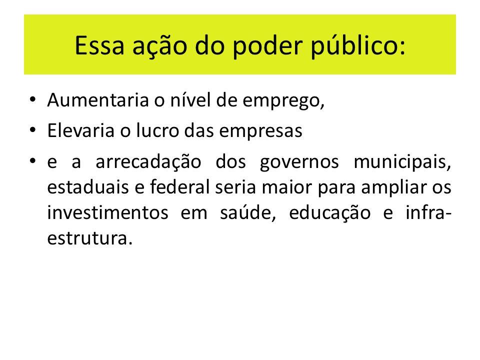 Essa ação do poder público: Aumentaria o nível de emprego, Elevaria o lucro das empresas e a arrecadação dos governos municipais, estaduais e federal