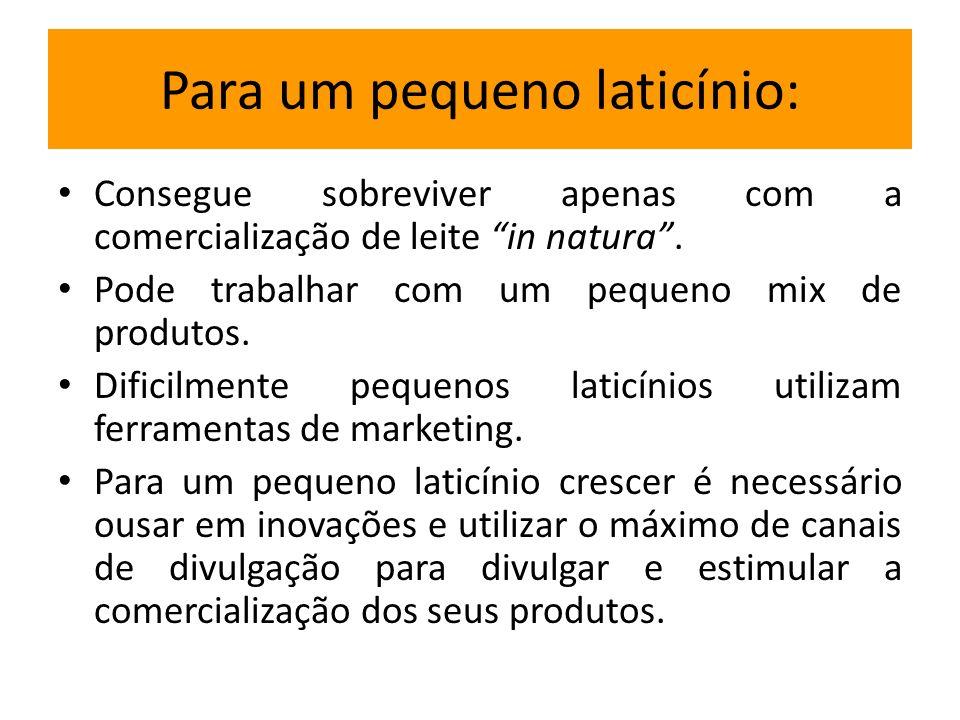 Para um pequeno laticínio: Consegue sobreviver apenas com a comercialização de leite in natura. Pode trabalhar com um pequeno mix de produtos. Dificil
