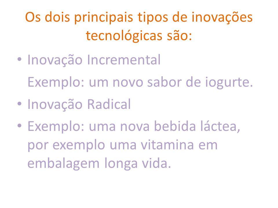 Os dois principais tipos de inovações tecnológicas são: Inovação Incremental Exemplo: um novo sabor de iogurte. Inovação Radical Exemplo: uma nova beb