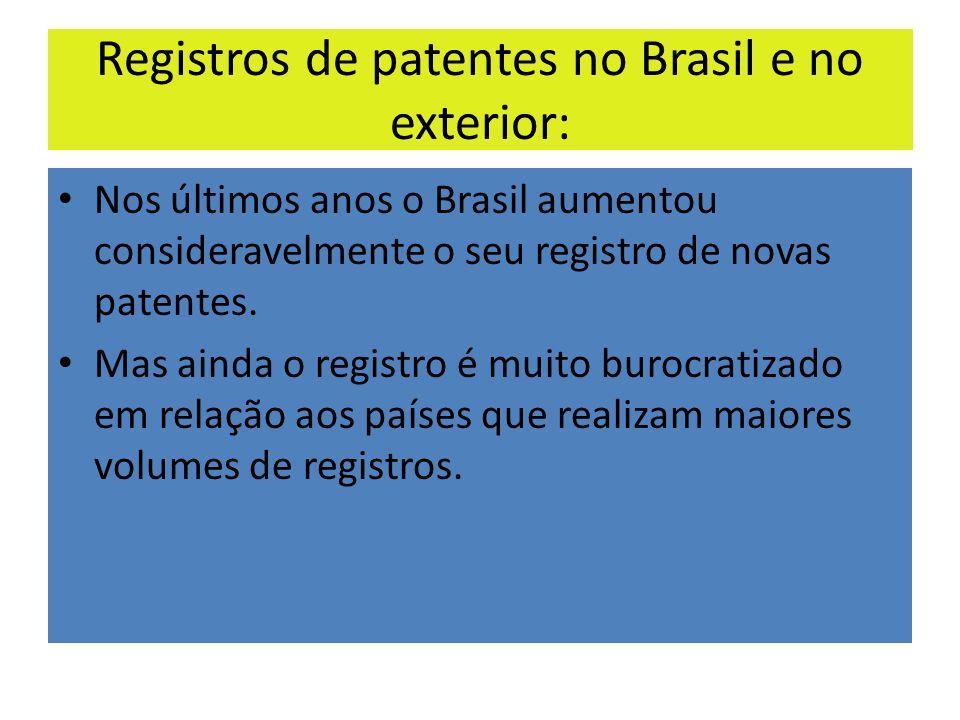 Registros de patentes no Brasil e no exterior: Nos últimos anos o Brasil aumentou consideravelmente o seu registro de novas patentes. Mas ainda o regi
