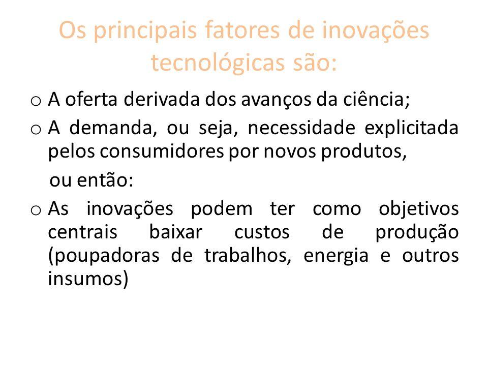 Os principais fatores de inovações tecnológicas são: o A oferta derivada dos avanços da ciência; o A demanda, ou seja, necessidade explicitada pelos c