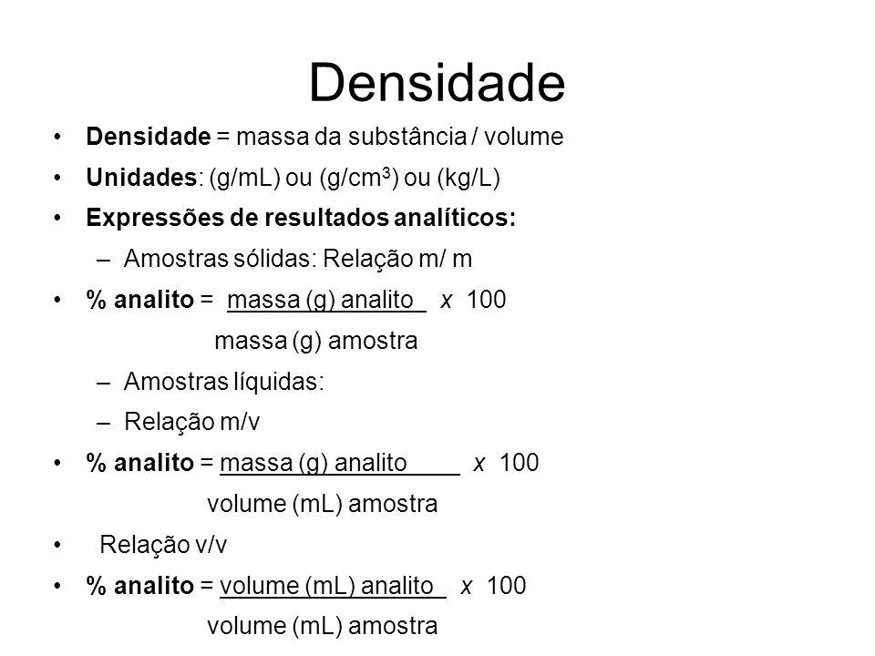 Densidade Densidade = massa da substância / volume Unidades: (g/mL) ou (g/cm 3 ) ou (kg/L) Expressões de resultados analíticos: –Amostras sólidas: Relação m/ m % analito = massa (g) analito x 100 massa (g) amostra –Amostras líquidas: –Relação m/v % analito = massa (g) analito x 100 volume (mL) amostra Relação v/v % analito = volume (mL) analito x 100 volume (mL) amostra