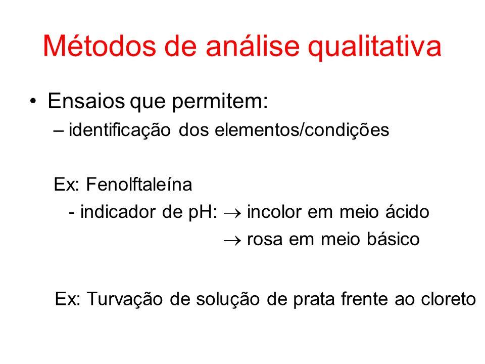 Métodos de análise qualitativa Ensaios que permitem: –identificação dos elementos/condições Ex: Fenolftaleína - indicador de pH: incolor em meio ácido rosa em meio básico Ex: Turvação de solução de prata frente ao cloreto