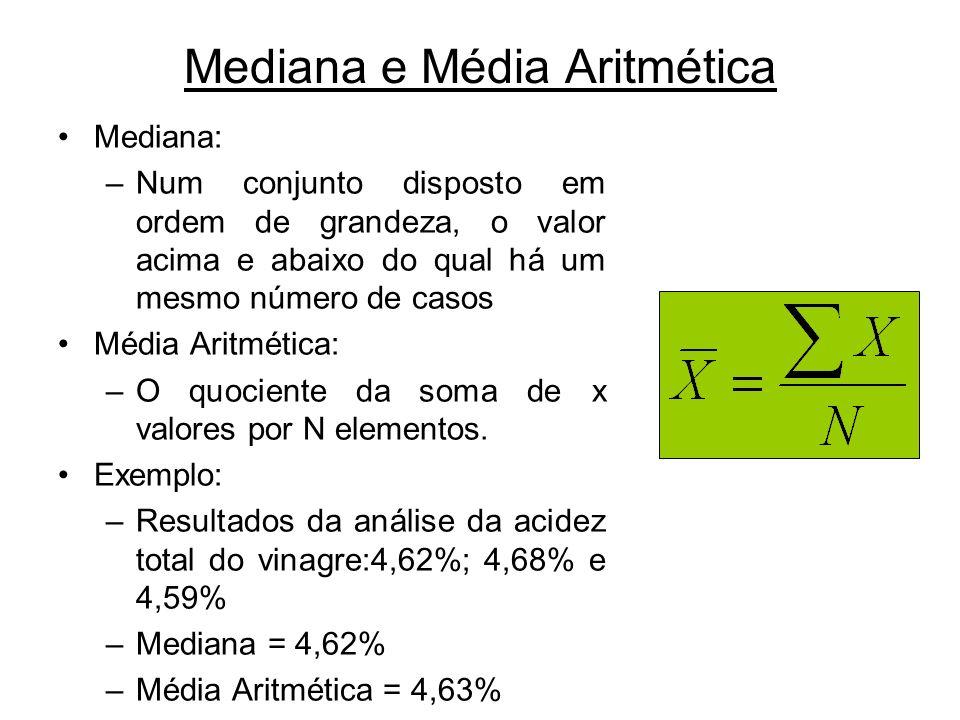 Mediana e Média Aritmética Mediana: –Num conjunto disposto em ordem de grandeza, o valor acima e abaixo do qual há um mesmo número de casos Média Aritmética: –O quociente da soma de x valores por N elementos.