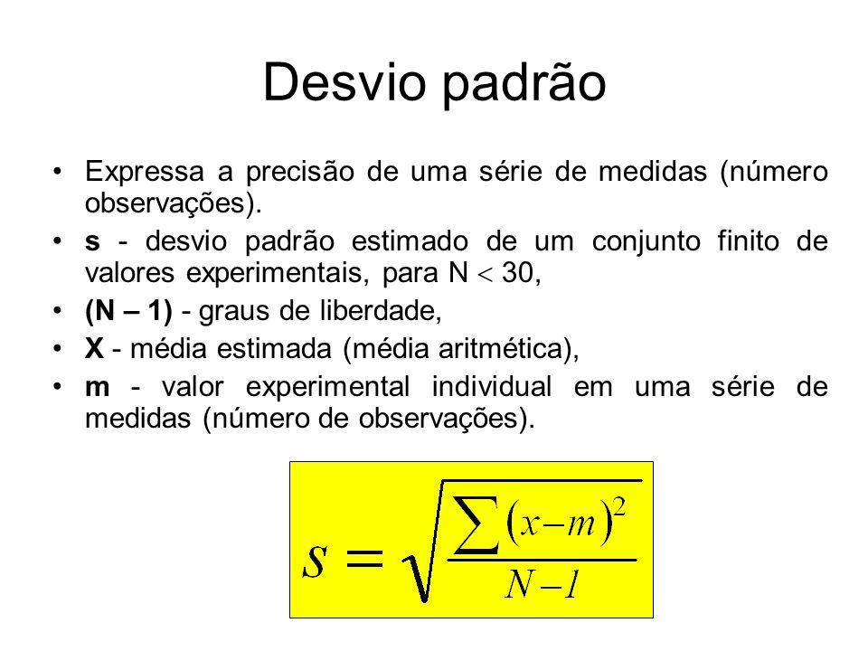 Desvio padrão Expressa a precisão de uma série de medidas (número observações). s - desvio padrão estimado de um conjunto finito de valores experiment