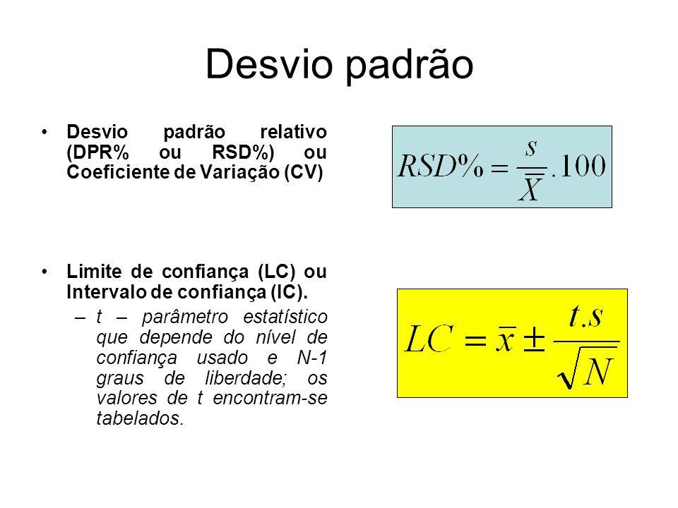 Desvio padrão Desvio padrão relativo (DPR% ou RSD%) ou Coeficiente de Variação (CV) Limite de confiança (LC) ou Intervalo de confiança (IC). –t – parâ