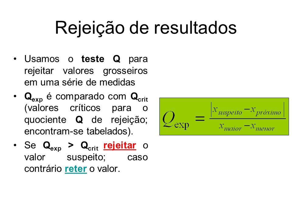 Rejeição de resultados Usamos o teste Q para rejeitar valores grosseiros em uma série de medidas Q exp é comparado com Q crit (valores críticos para o quociente Q de rejeição; encontram-se tabelados).