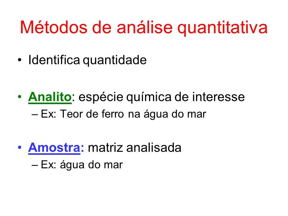 Métodos de análise quantitativa Identifica quantidade Analito: espécie química de interesse –Ex: Teor de ferro na água do mar Amostra: matriz analisada –Ex: água do mar