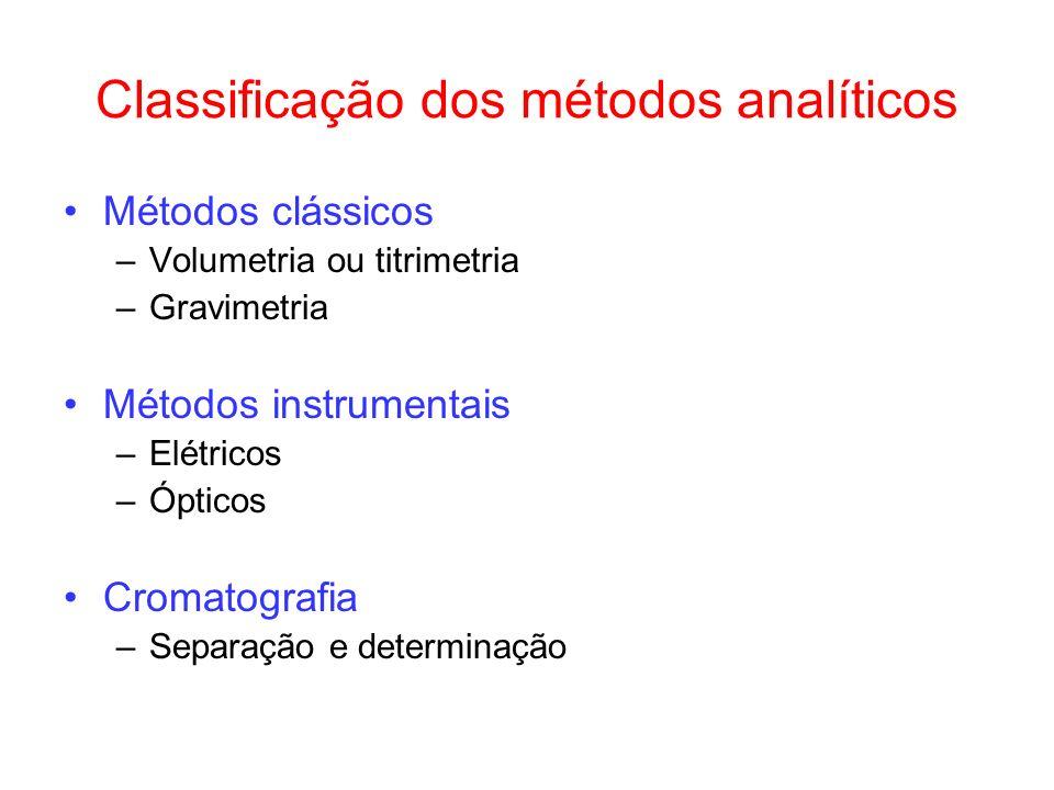 Classificação dos métodos analíticos Métodos clássicos –Volumetria ou titrimetria –Gravimetria Métodos instrumentais –Elétricos –Ópticos Cromatografia