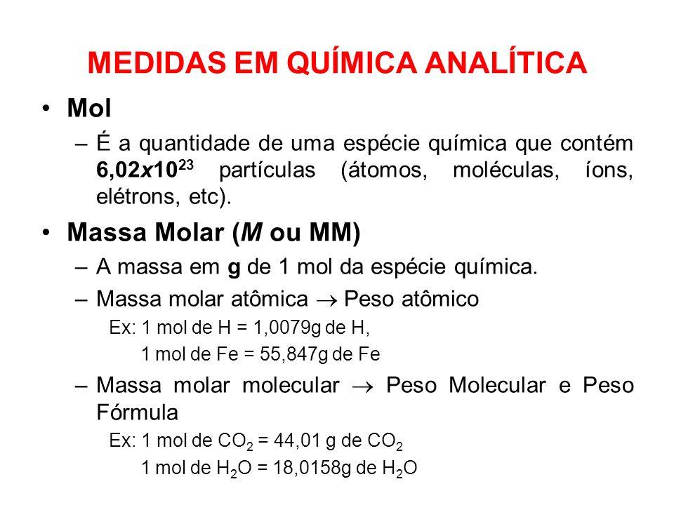 MEDIDAS EM QUÍMICA ANALÍTICA Mol –É a quantidade de uma espécie química que contém 6,02x10 23 partículas (átomos, moléculas, íons, elétrons, etc). Mas