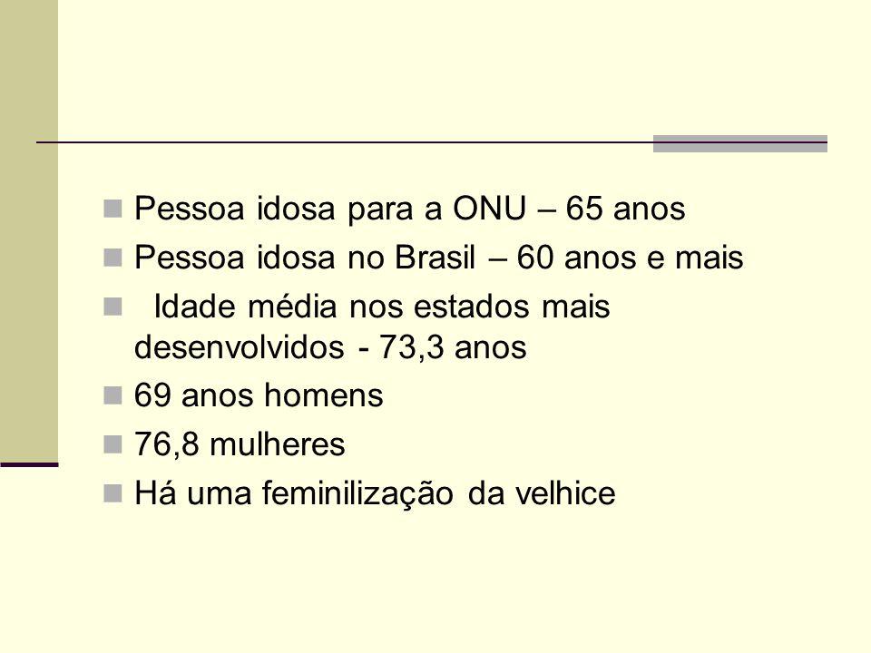 Pessoa idosa para a ONU – 65 anos Pessoa idosa no Brasil – 60 anos e mais Idade média nos estados mais desenvolvidos - 73,3 anos 69 anos homens 76,8 m