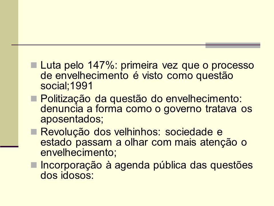 Luta pelo 147%: primeira vez que o processo de envelhecimento é visto como questão social;1991 Politização da questão do envelhecimento: denuncia a fo