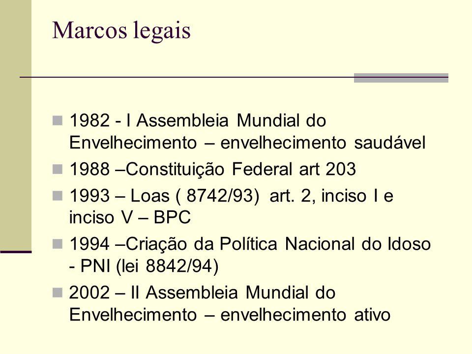 Marcos legais 1982 - I Assembleia Mundial do Envelhecimento – envelhecimento saudável 1988 –Constituição Federal art 203 1993 – Loas ( 8742/93) art. 2