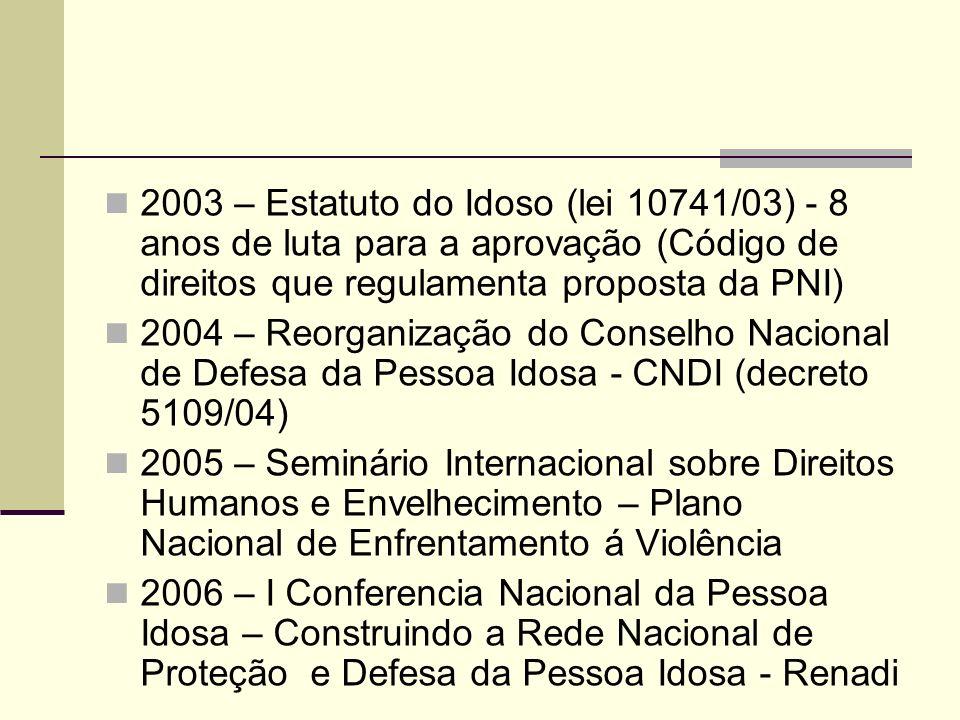 2003 – Estatuto do Idoso (lei 10741/03) - 8 anos de luta para a aprovação (Código de direitos que regulamenta proposta da PNI) 2004 – Reorganização do