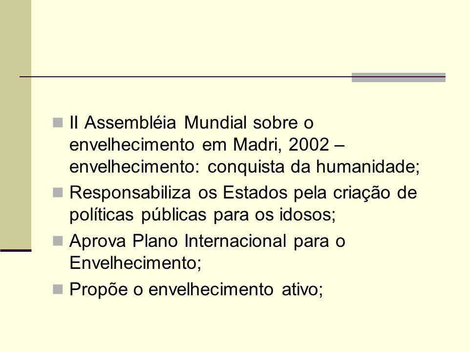 II Assembléia Mundial sobre o envelhecimento em Madri, 2002 – envelhecimento: conquista da humanidade; Responsabiliza os Estados pela criação de polít