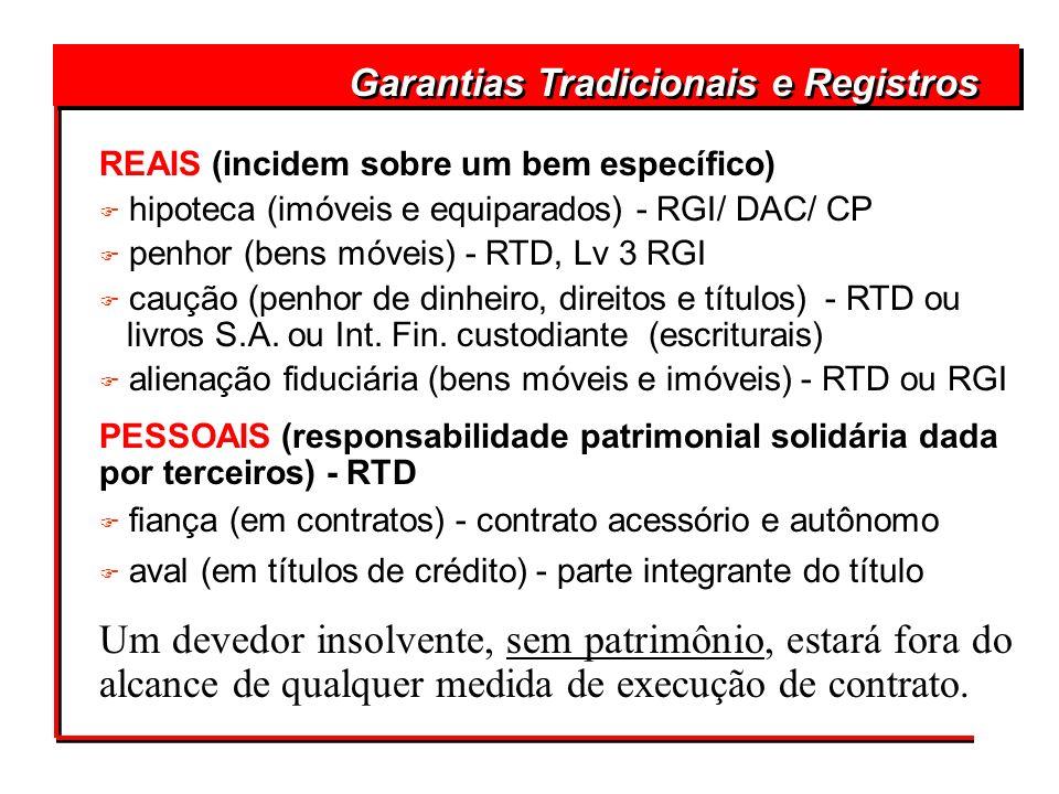 Garantias Tradicionais e Registros REAIS (incidem sobre um bem específico) F hipoteca (imóveis e equiparados) - RGI/ DAC/ CP F penhor (bens móveis) -