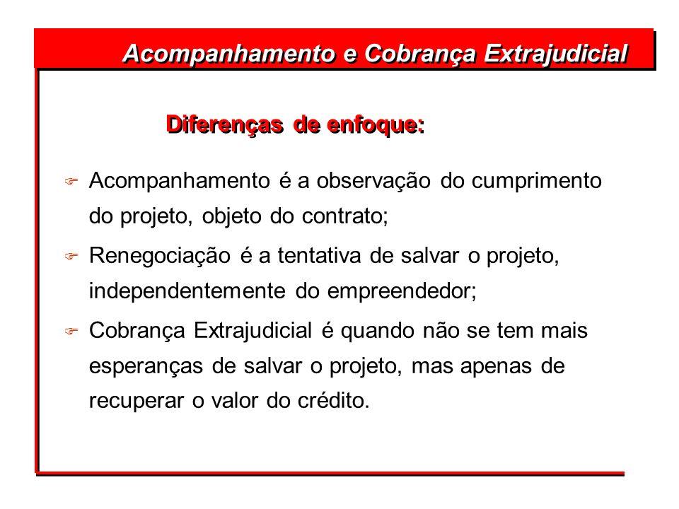 Diferenças de enfoque: F Acompanhamento é a observação do cumprimento do projeto, objeto do contrato; F Renegociação é a tentativa de salvar o projeto