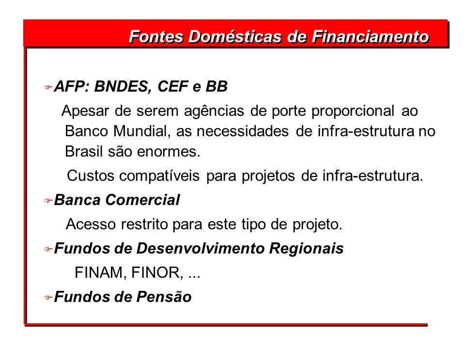 Fontes Domésticas de Financiamento F AFP: BNDES, CEF e BB Apesar de serem agências de porte proporcional ao Banco Mundial, as necessidades de infra-es