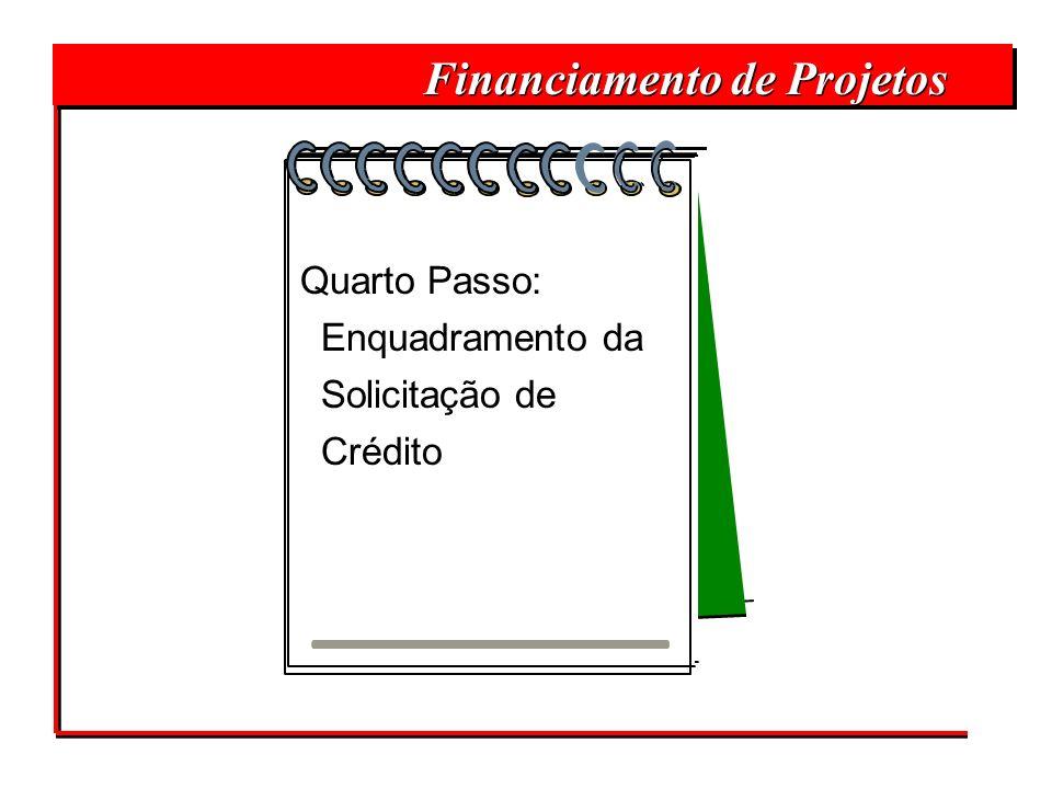 Financiamento de Projetos Quarto Passo: Enquadramento da Solicitação de Crédito