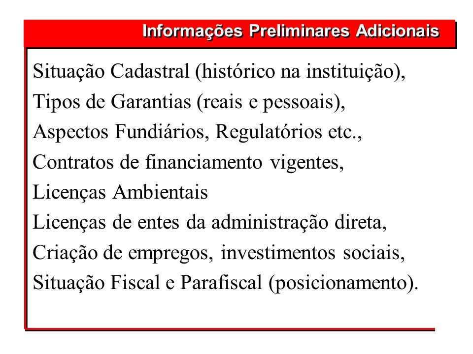 Situação Cadastral (histórico na instituição), Tipos de Garantias (reais e pessoais), Aspectos Fundiários, Regulatórios etc., Contratos de financiamen