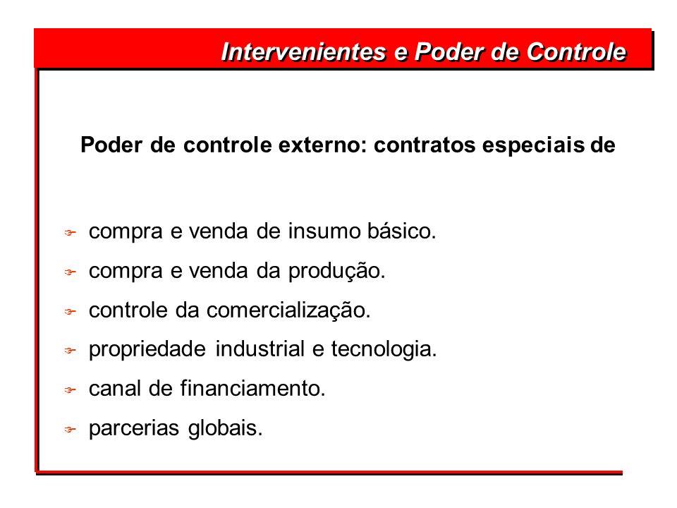 Poder de controle externo: contratos especiais de F compra e venda de insumo básico. F compra e venda da produção. F controle da comercialização. F pr