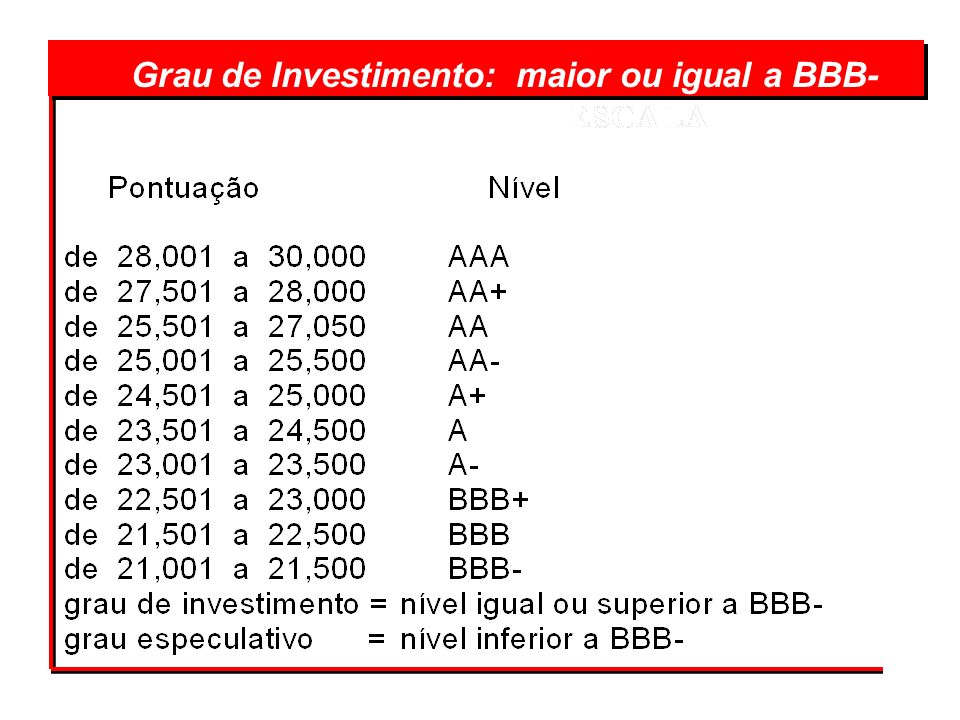 Grau de Investimento: maior ou igual a BBB-