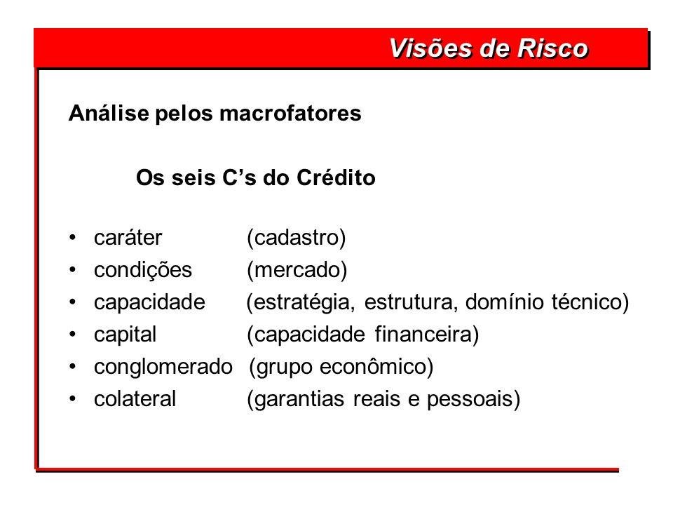 Análise pelos macrofatores Os seis Cs do Crédito caráter (cadastro) condições (mercado) capacidade (estratégia, estrutura, domínio técnico) capital (c